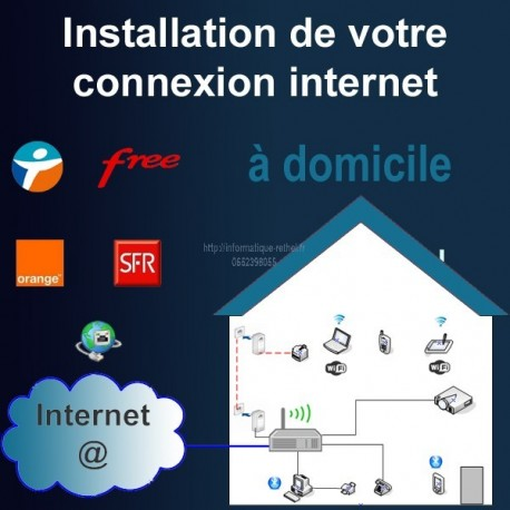 installation de votre connexion à internet à domicile Rethel et alentours